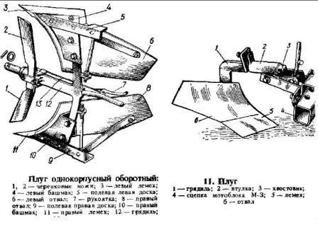 Оборотный плуг для мотоблока своими руками