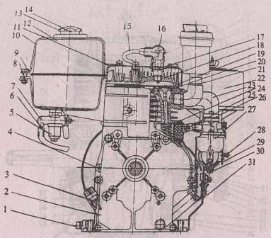 Двигатель ДМ-1Д : 1 — пробка;