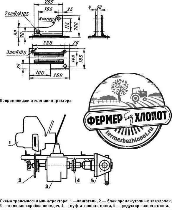 Как сделать с мотоблока трактор своими руками чертежи 20