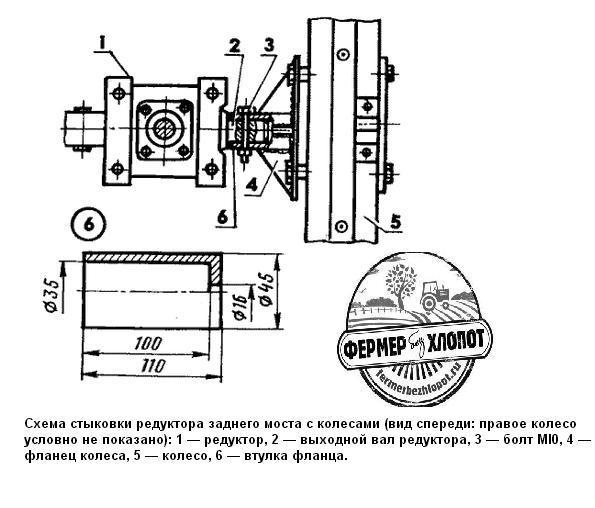 схема стыковки редуктора