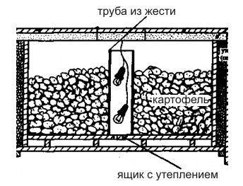 Схема реверсивного механизма