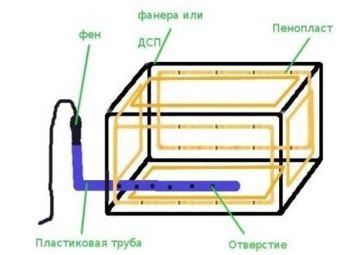 ящик для хранения картошки_2