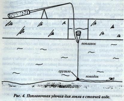 Зимняя пополавочная удочка для ловли в стоячей воде