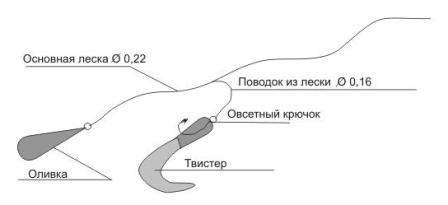 крючек на дроп шот