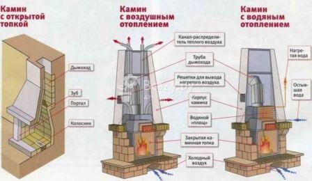 kamin_iz_kirpicha