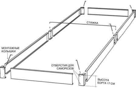 Монтаж металлических грядок, схема,  фото