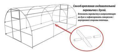 Схемы постройки теплицы из поликарбоната