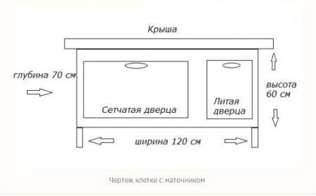 kletki_dlya_krolikov_1
