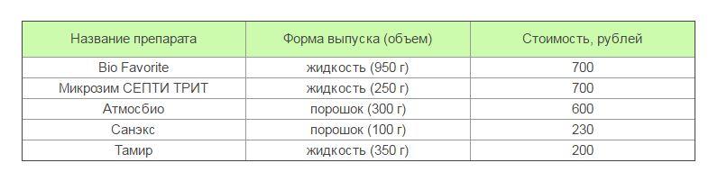 tyalet_dlya_dachi_15