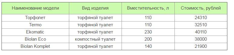 tyalet_dlya_dachi_33